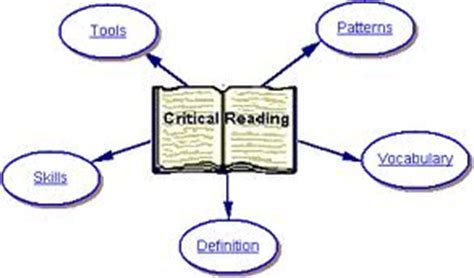Critical thinking skills in reading